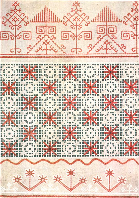 Podzor (lace valance). <br/>19th century