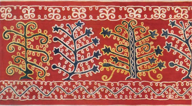 Podzor (lace valance). <br/>19th century